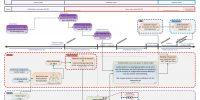 CEB-OVG-03826 V3.0 Indienststellingsproces NZL Hoofdplaat 160905-page-001